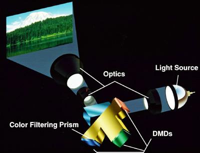 digital-cinema-projector